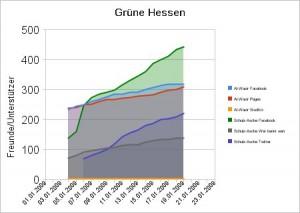 gruene1